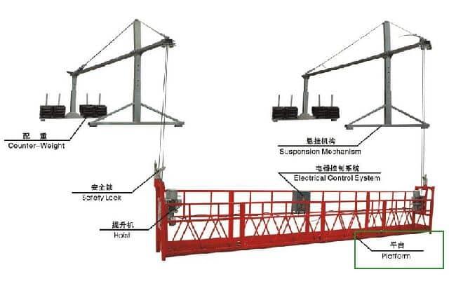 Xuzhou Worldo  Suspended Platform SC200/200Z for sale