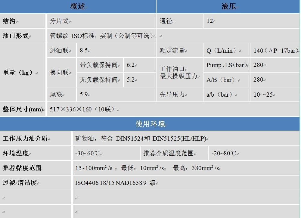 XSV12.00 徐工5.5T/6T液压挖掘机主阀