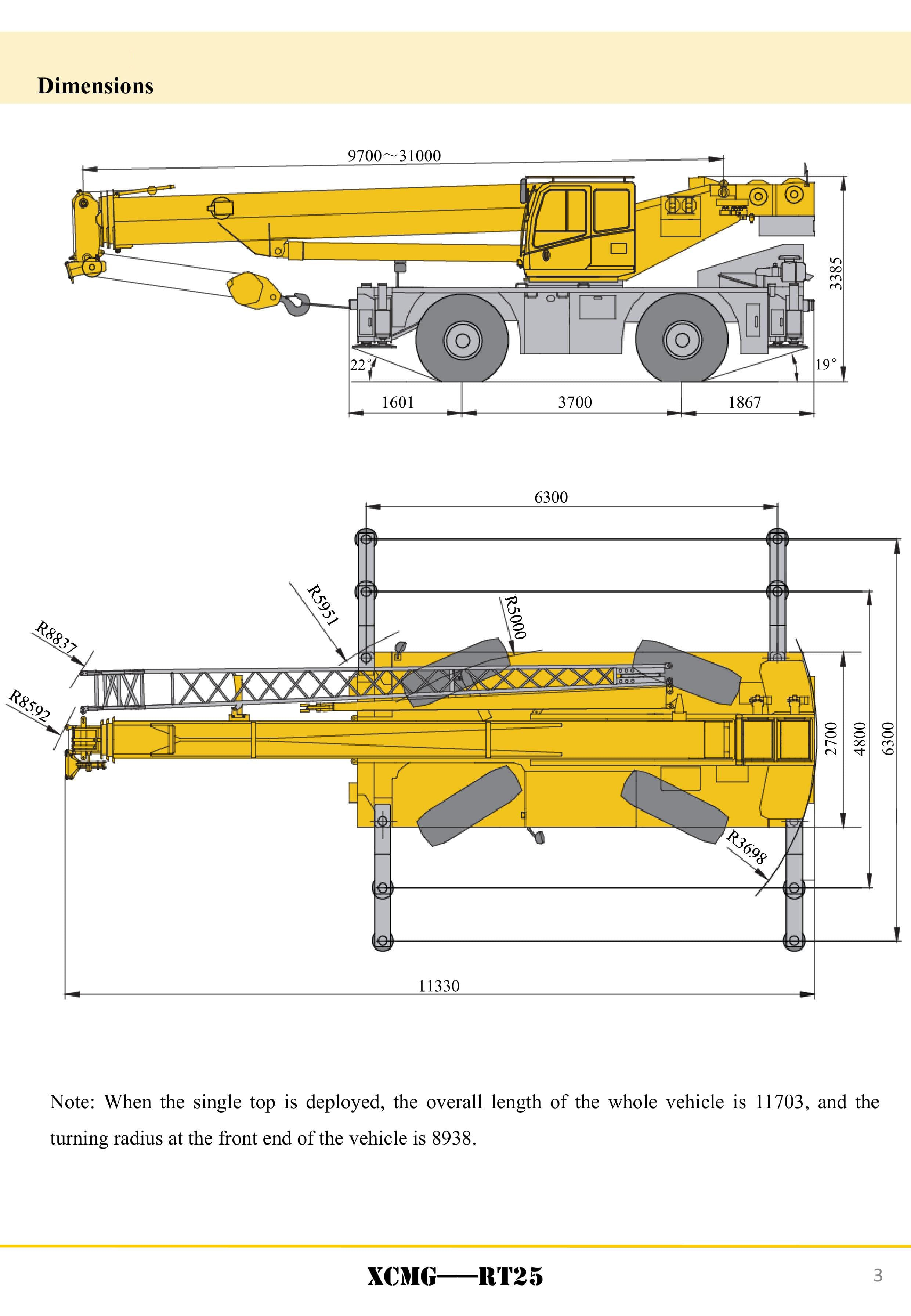 XCMG Official RT25 Rough Terrain Crane for sale