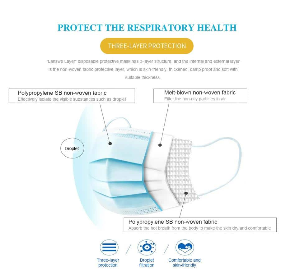 Lanswe Disposable Protective Mask