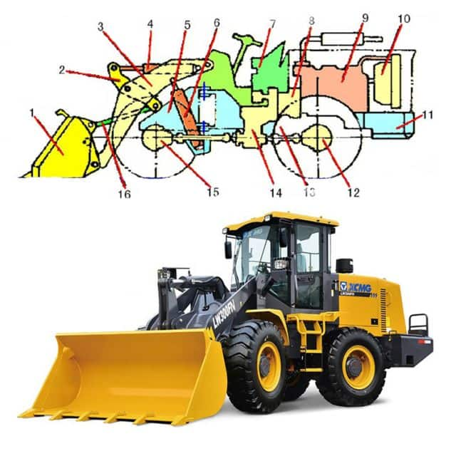 Consumable Spare Parts List of XCMG LW300FN Wheel Loader
