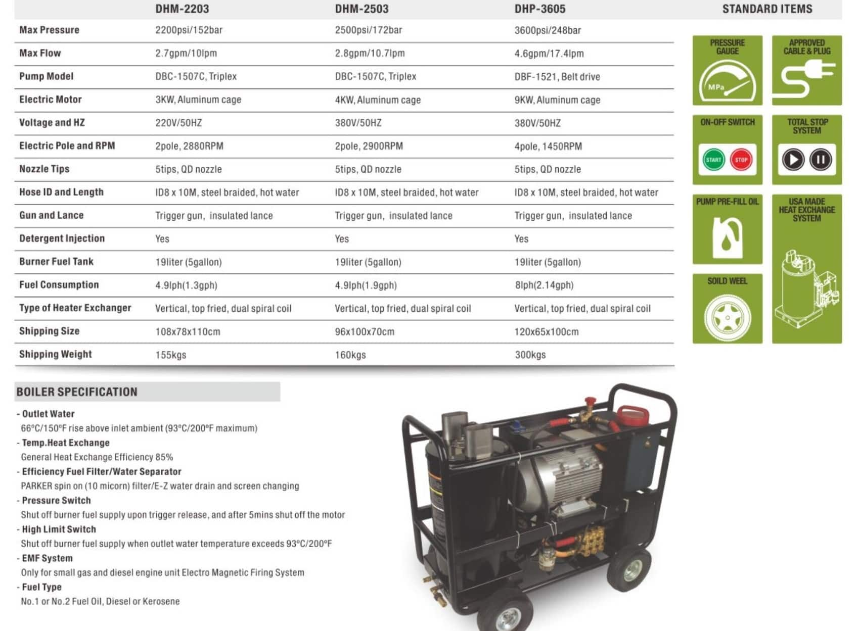 Professional Electric Hot Water Pressure Washer