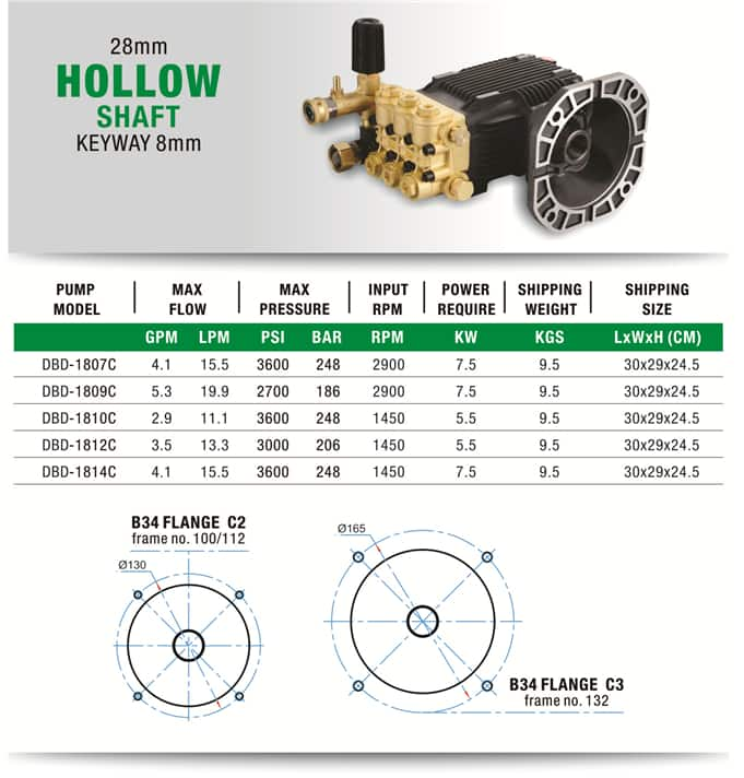 Commercial High Pressure Pump C Type Motor Direct Drive