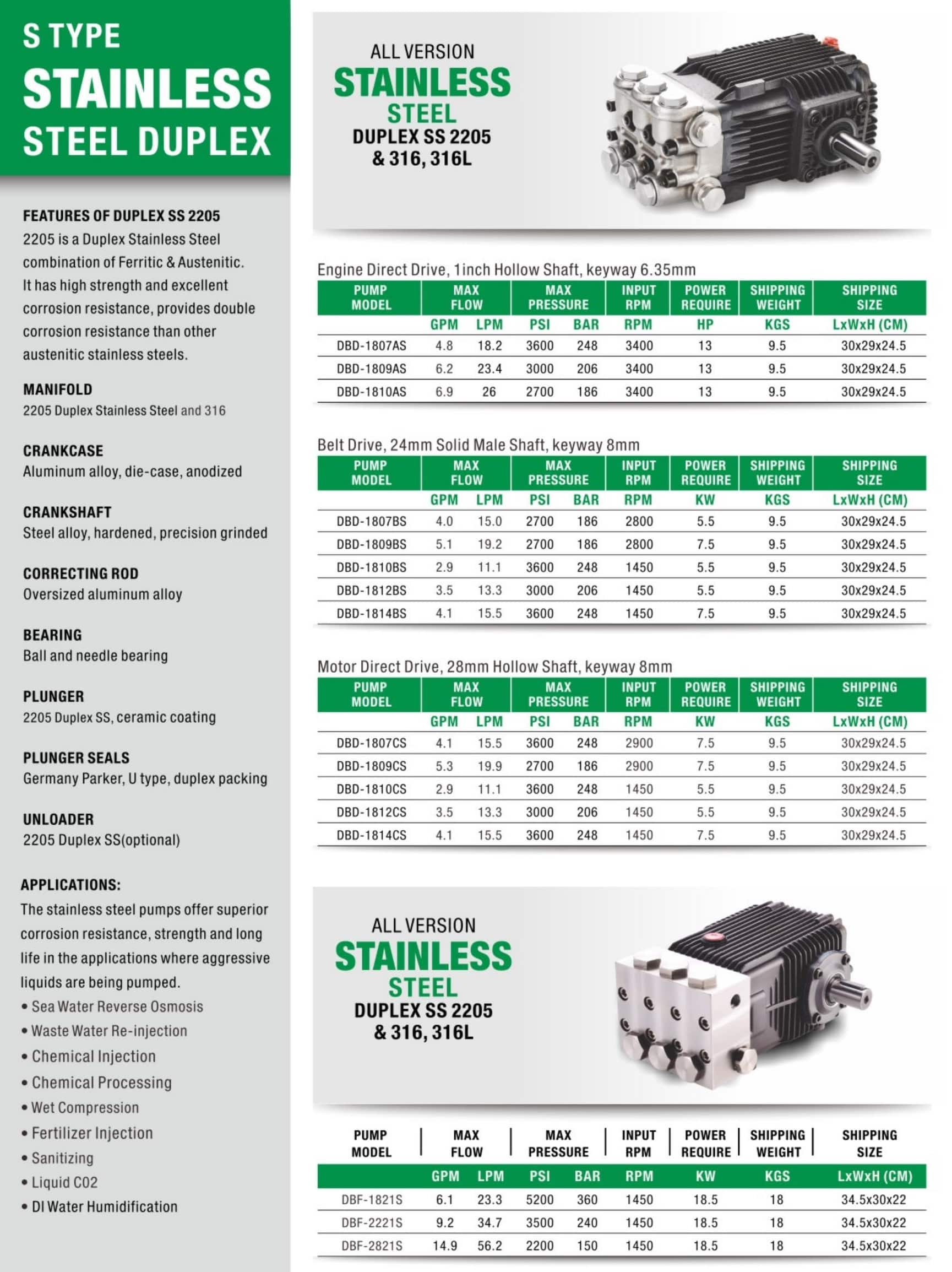 Commercial High Pressure Pump S Type Stainless Steel Duplex