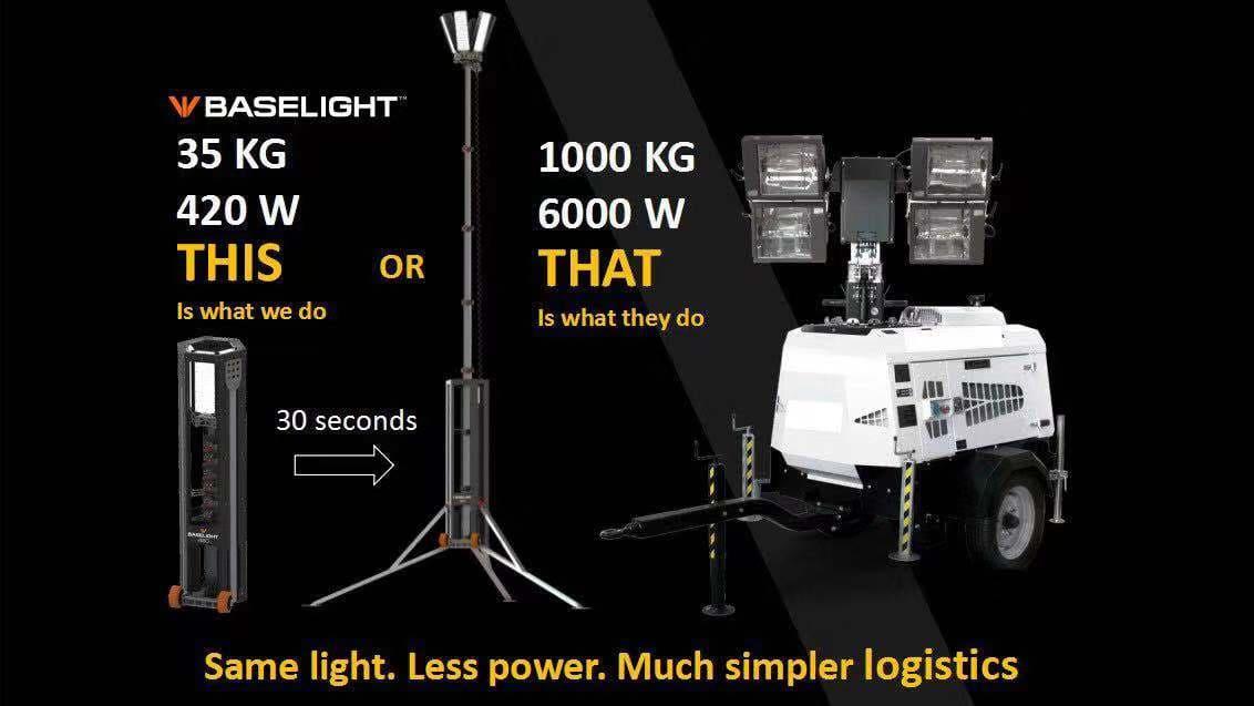 BASELIGHT-420X