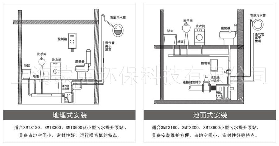 Mengke PE sewage elevator